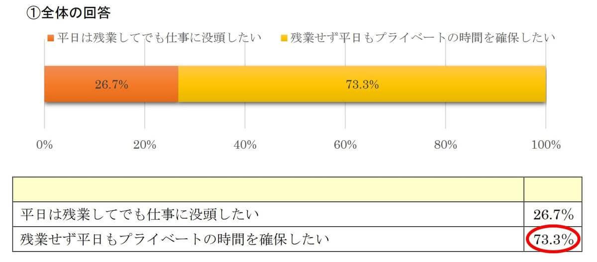 統計資料(1)